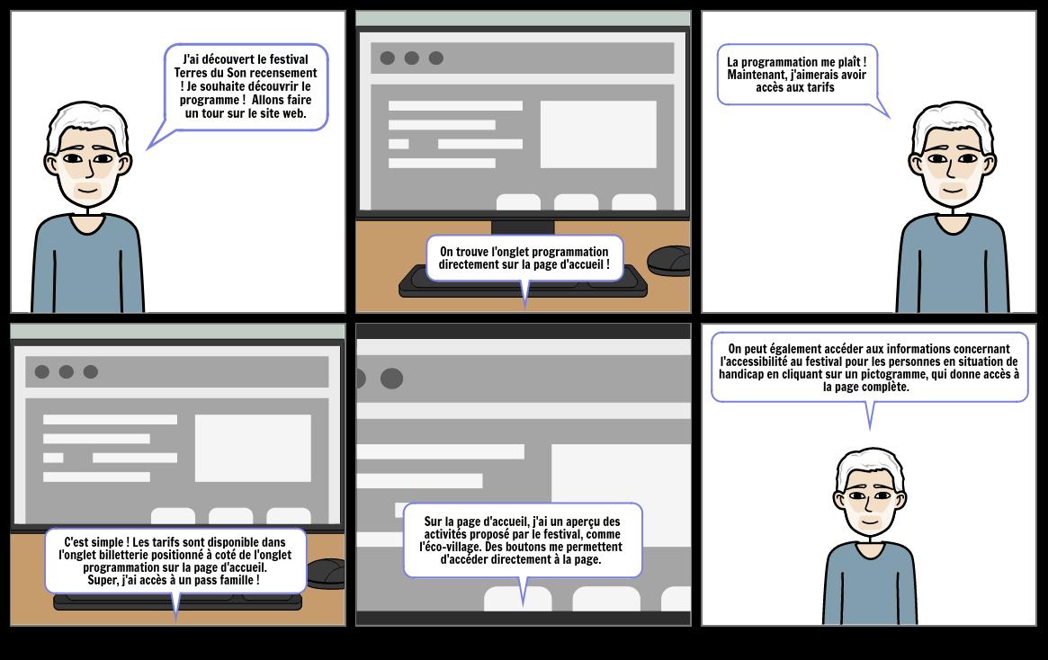 Storyboard - Site web