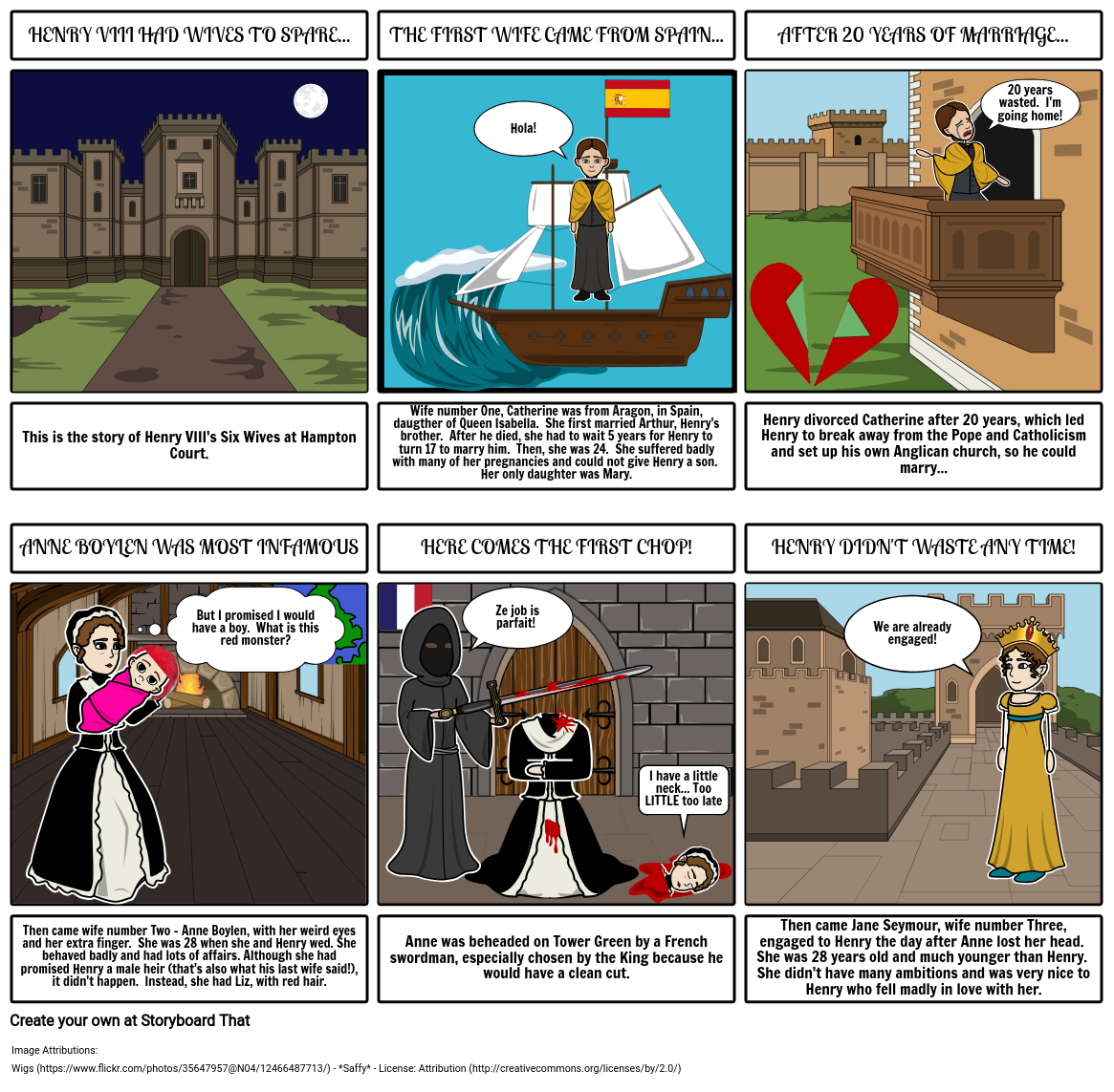 6 wives of Henry VIII