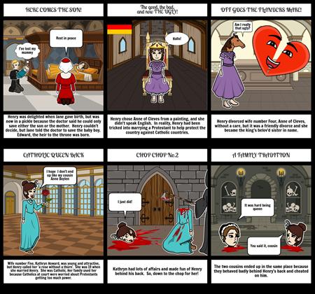 Henry VIII second slide