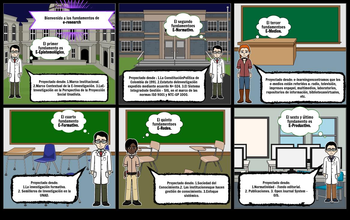 Fundamentos de la e-research