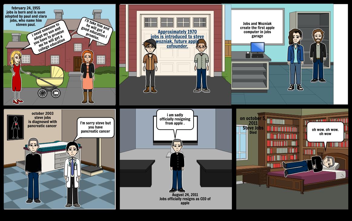steve jobs literacy challenge