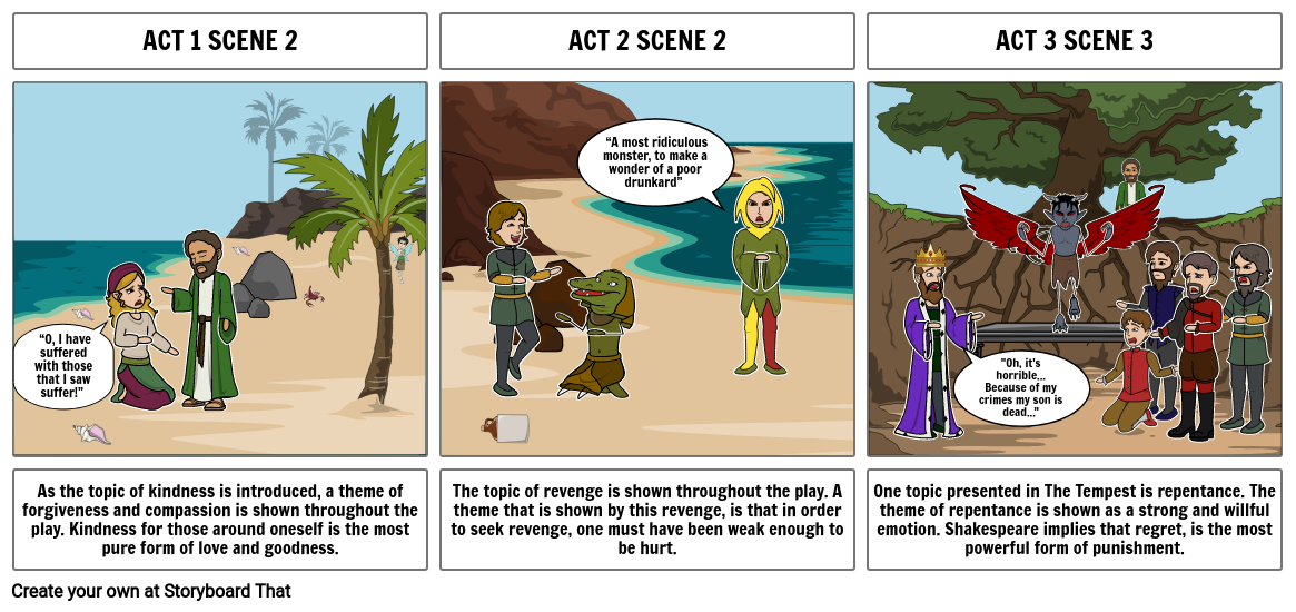 Themes Behind The Tempest