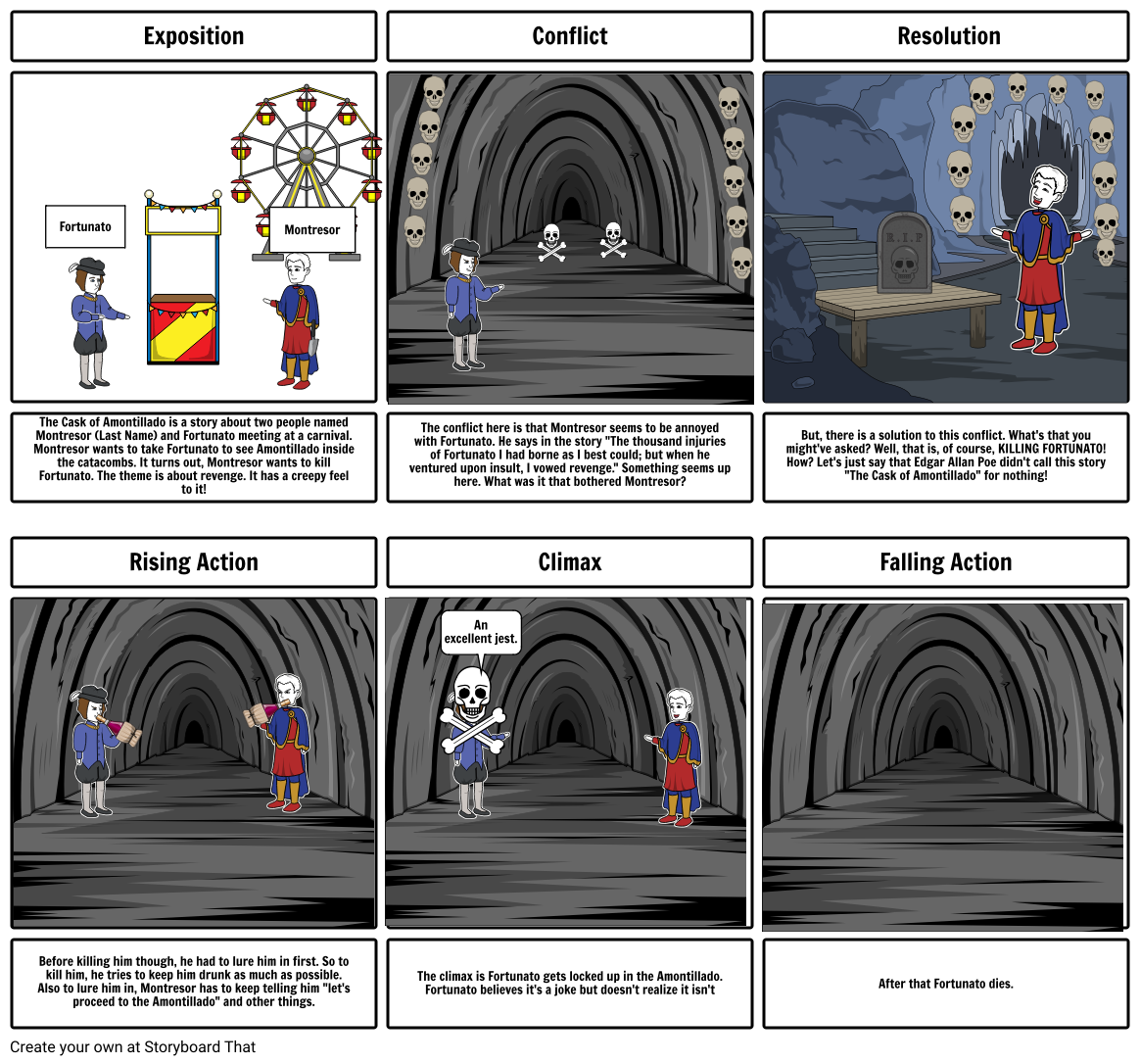 Logan Smith - The Cask of Amontillado (Story Board)
