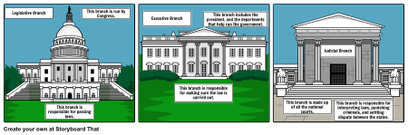 Three Branches of Government Storyboard