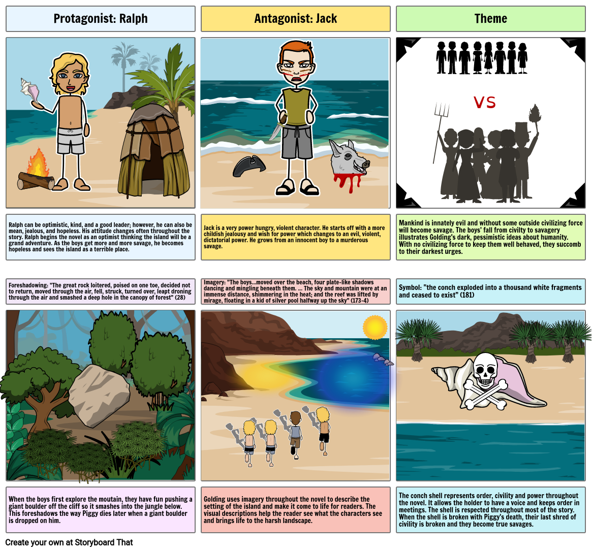 Lord of the Flies Literary Analysis Storyboard
