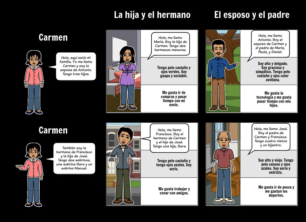Family Profiles