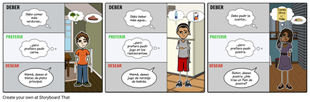 Food and Restaurant Vocabulary - Verbs of Food in Context