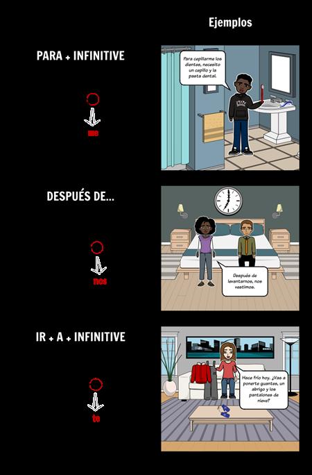 Reflexive Infinitives