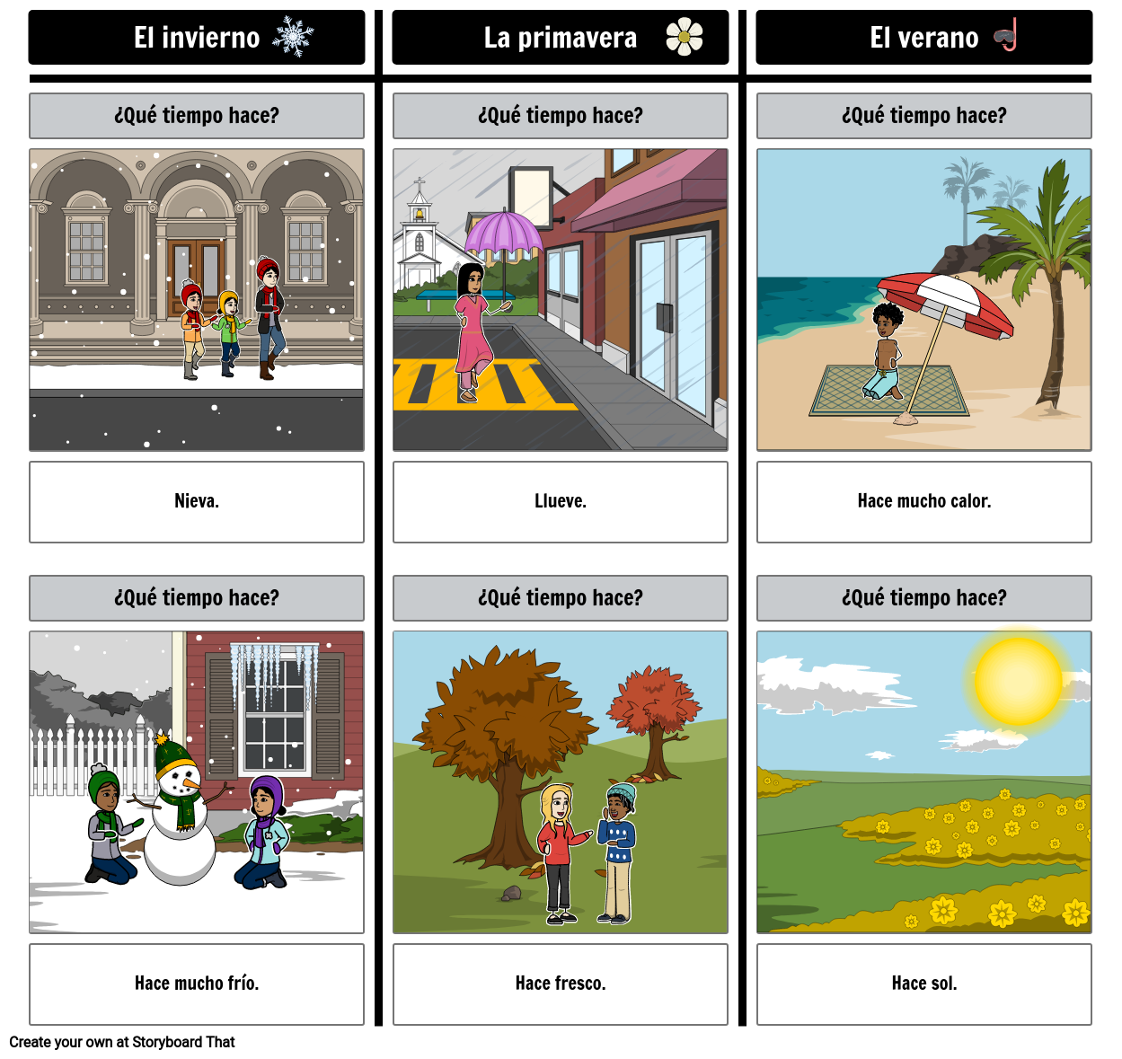 Weather in Spanish | Seasons in Spanish | Months in Spanish