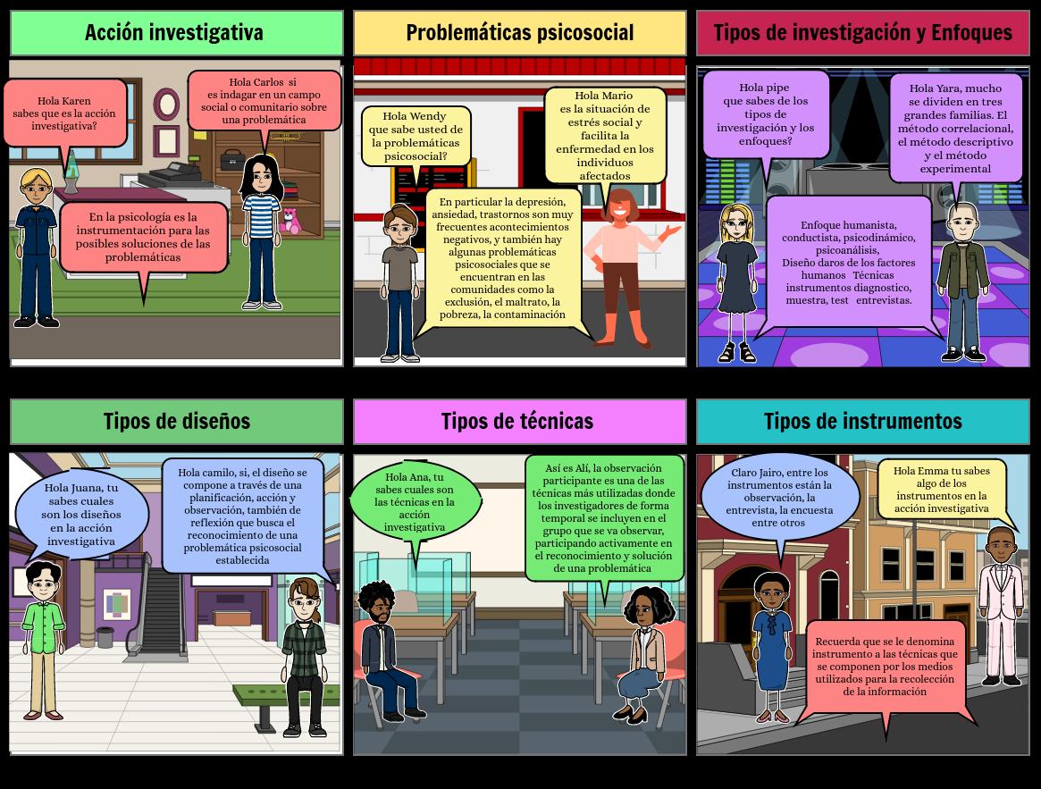 recurso educativo storyboard en cuanto a la acción investigativa