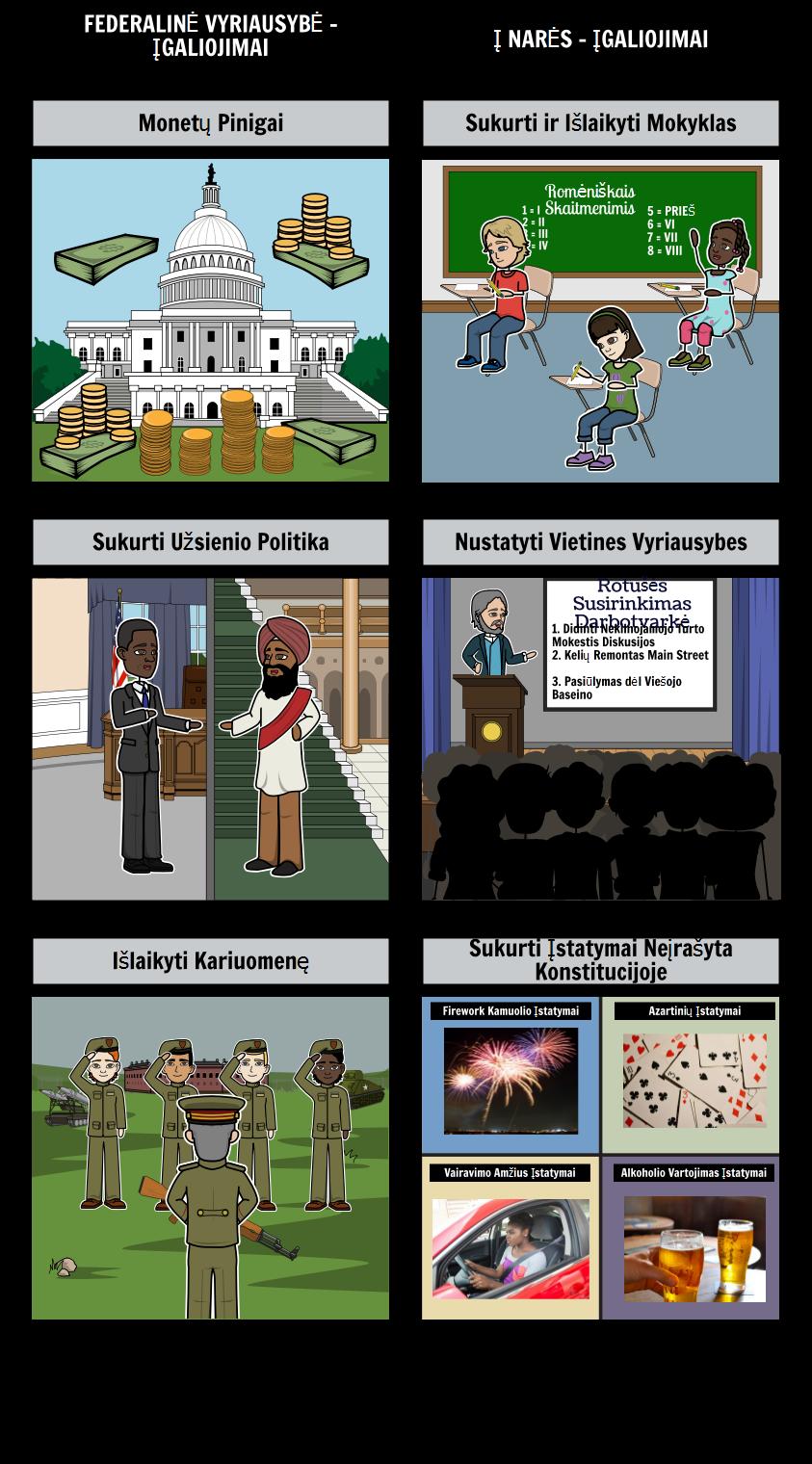Įvadas į Vyriausybės - Federalizmas