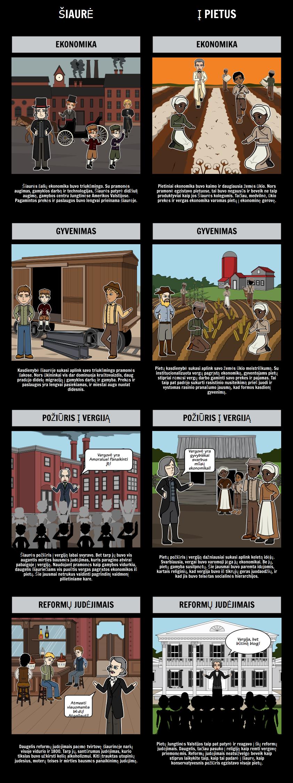 1850 Amerika - augančią įtampą tarp šiaurės ir pietų
