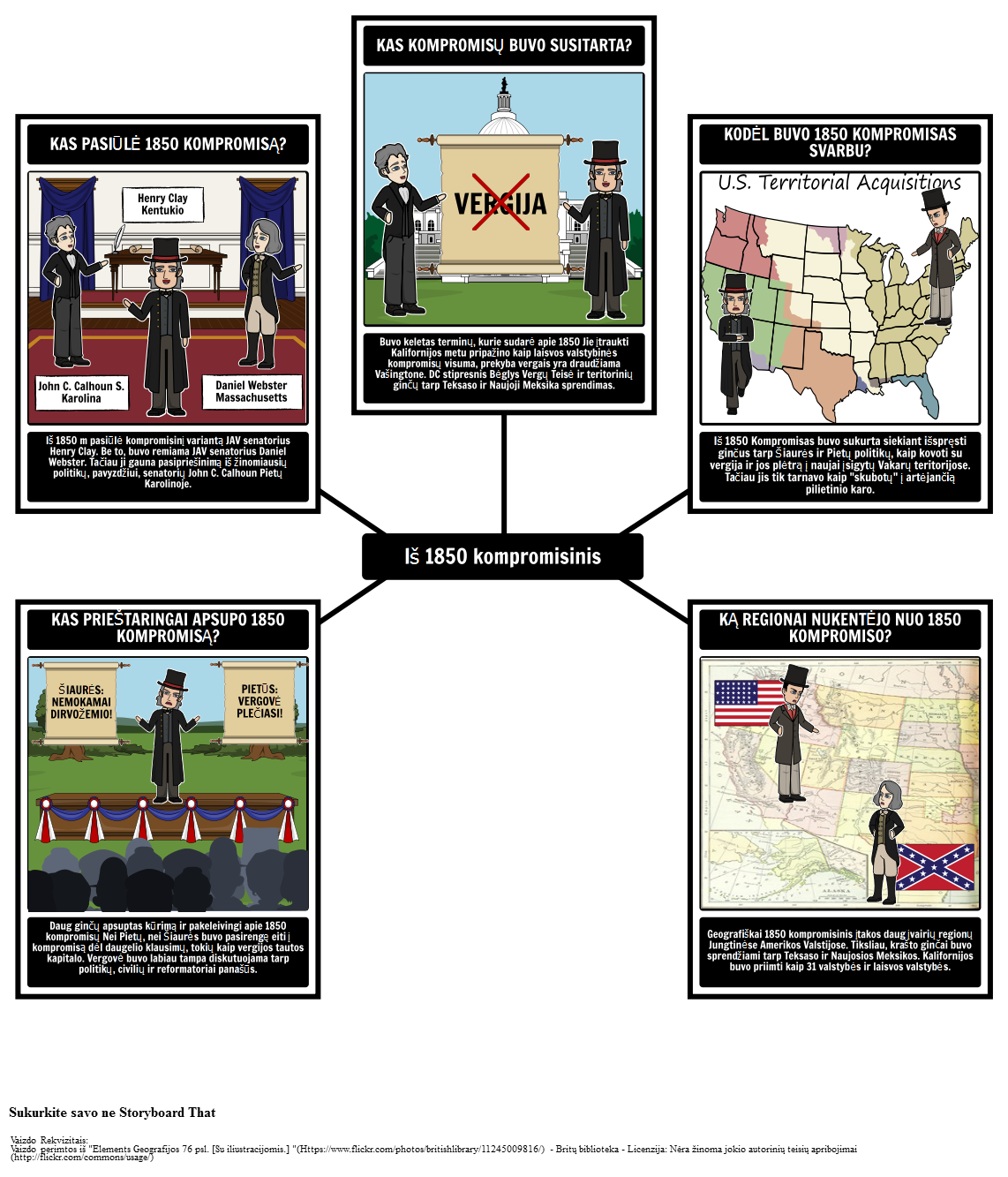 1850 Amerika - Dėl 1850 kompromisinis