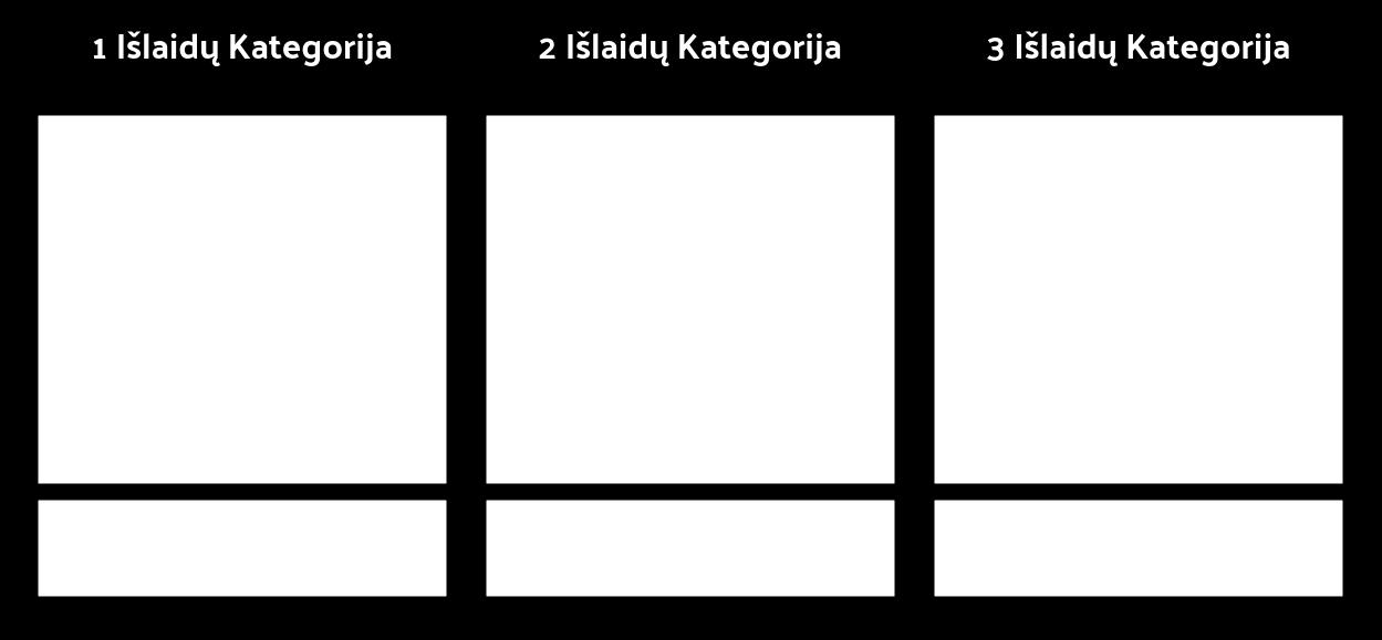 3 Stulpelio T Diagrama