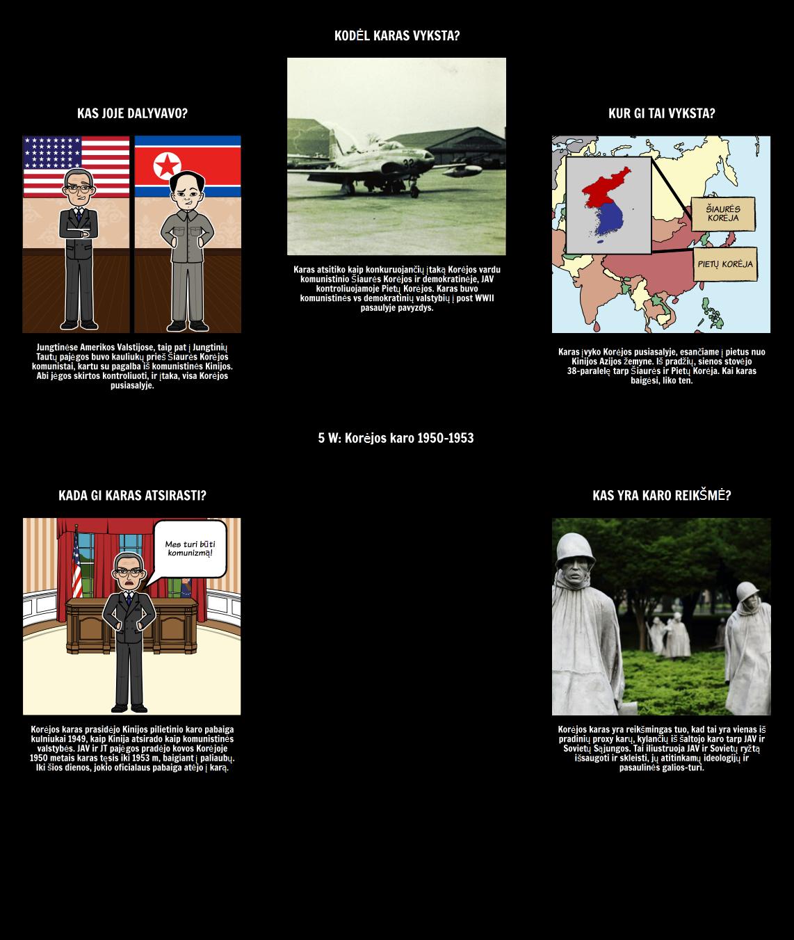 5 Ws - Šaltasis karas - Korėjos karas: 1950-1953