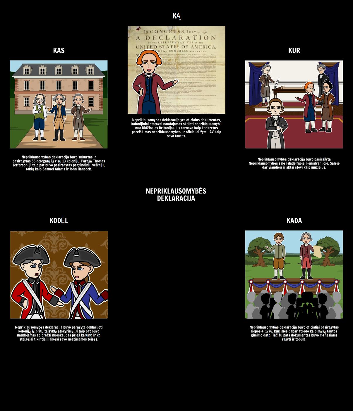5 Ws Nepriklausomybės Deklaracijos