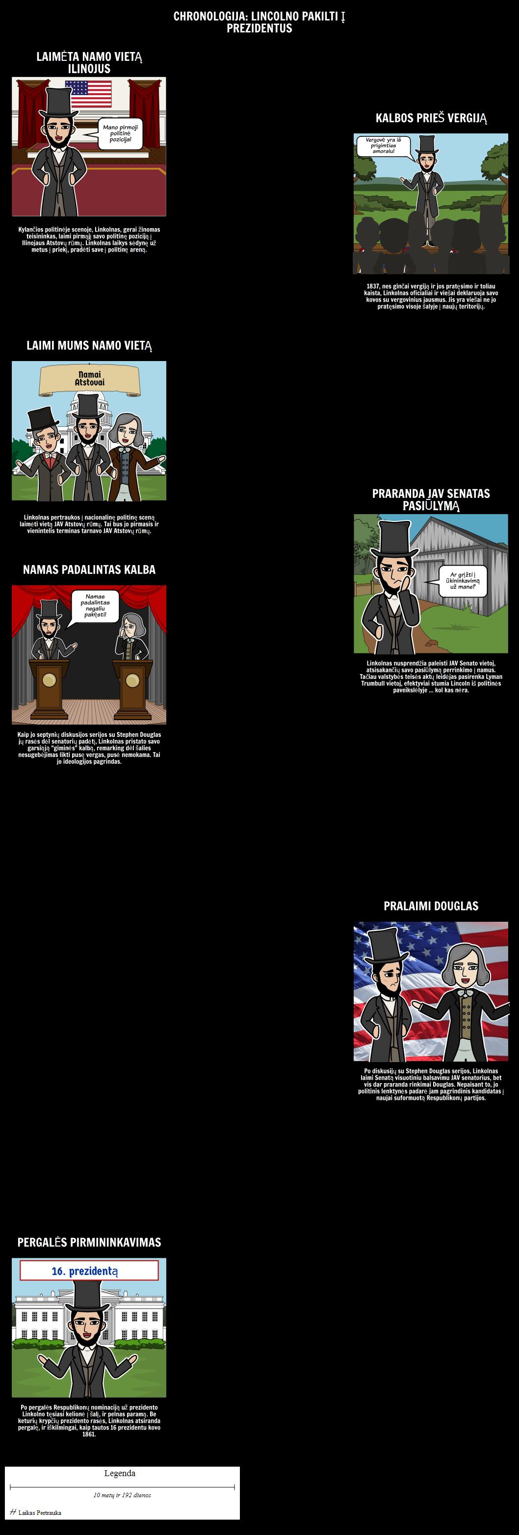 Abraham Lincoln Chronologija - Pakilti iki Pirmininkavimo