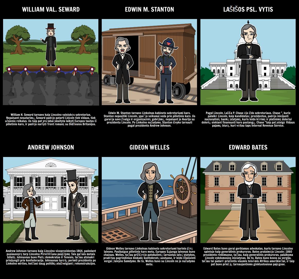 Abraham Lincoln Pirmininkavimas - Pagrindiniai Skaičiai Lincoln Kabineto