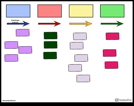Agile Šablonas 1