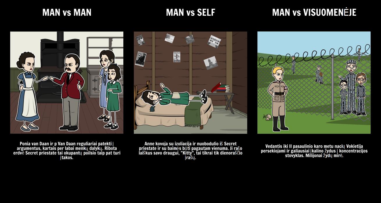 Anne Frank Literatūros Konfliktas