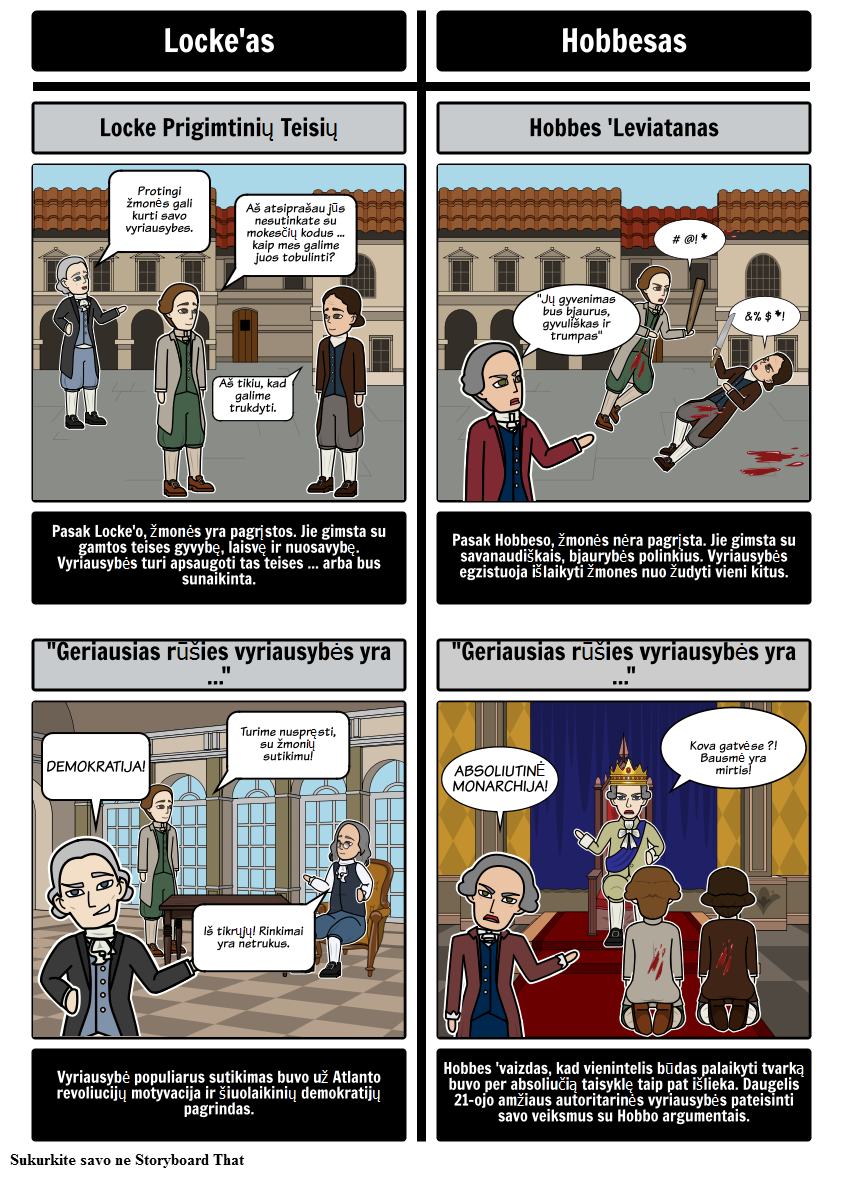 Apšvietos Mokslinė Revoliucija - Locke'as vs Hobbeso