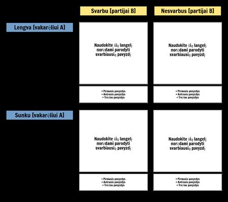 Bendroji Žemės Šablonas 2