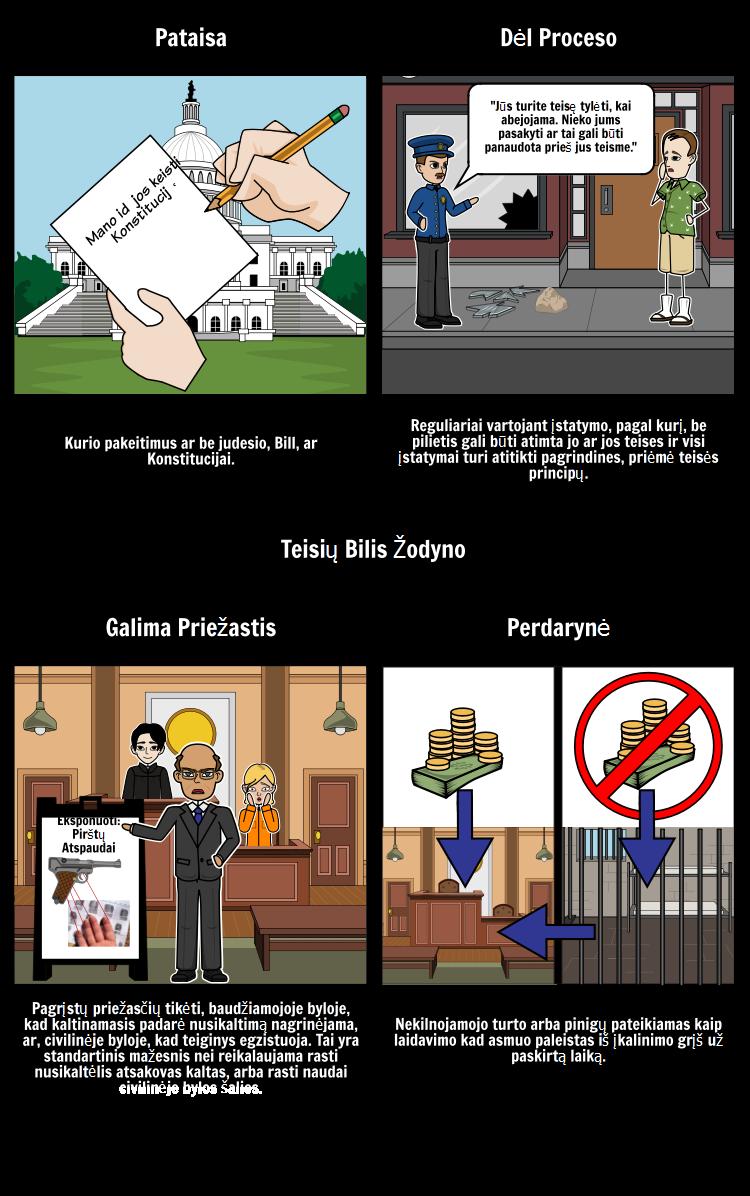 Bill Teisių - Žodynas