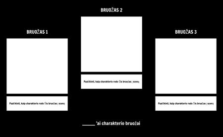 Charakterio Bruožas Šablonas - Voras Žemėlapis