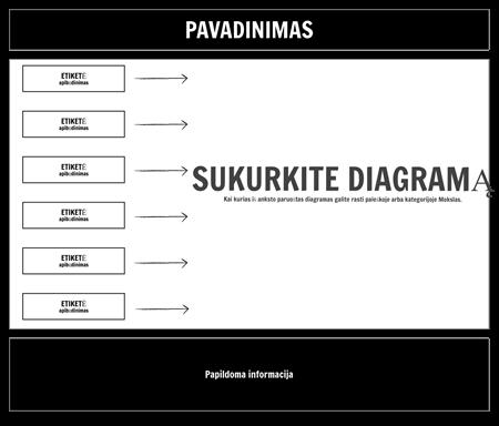 Didelis Diagramos Šablonas - Pavadinimo Aprašymas