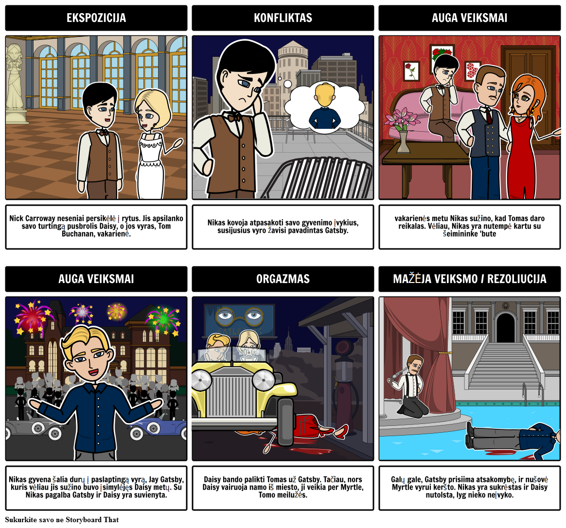 Didysis Gatsby Sklypas Diagrama