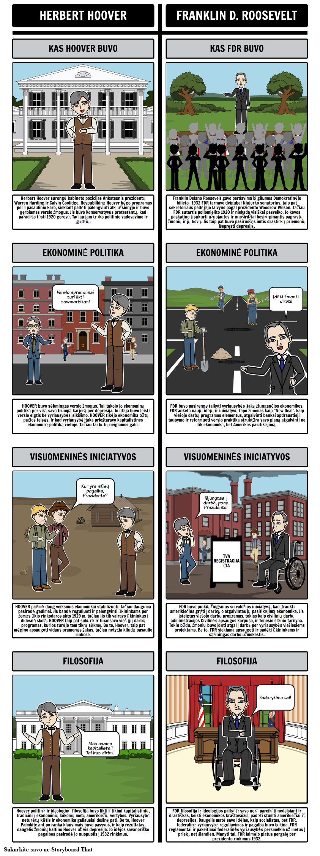 Didžioji depresija - HOOVER vs FDR: 1932 rinkimų