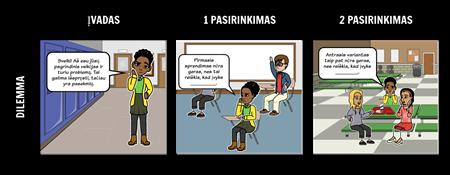 Dilemos Pavyzdžiai - Apibrėžimo Šablonas