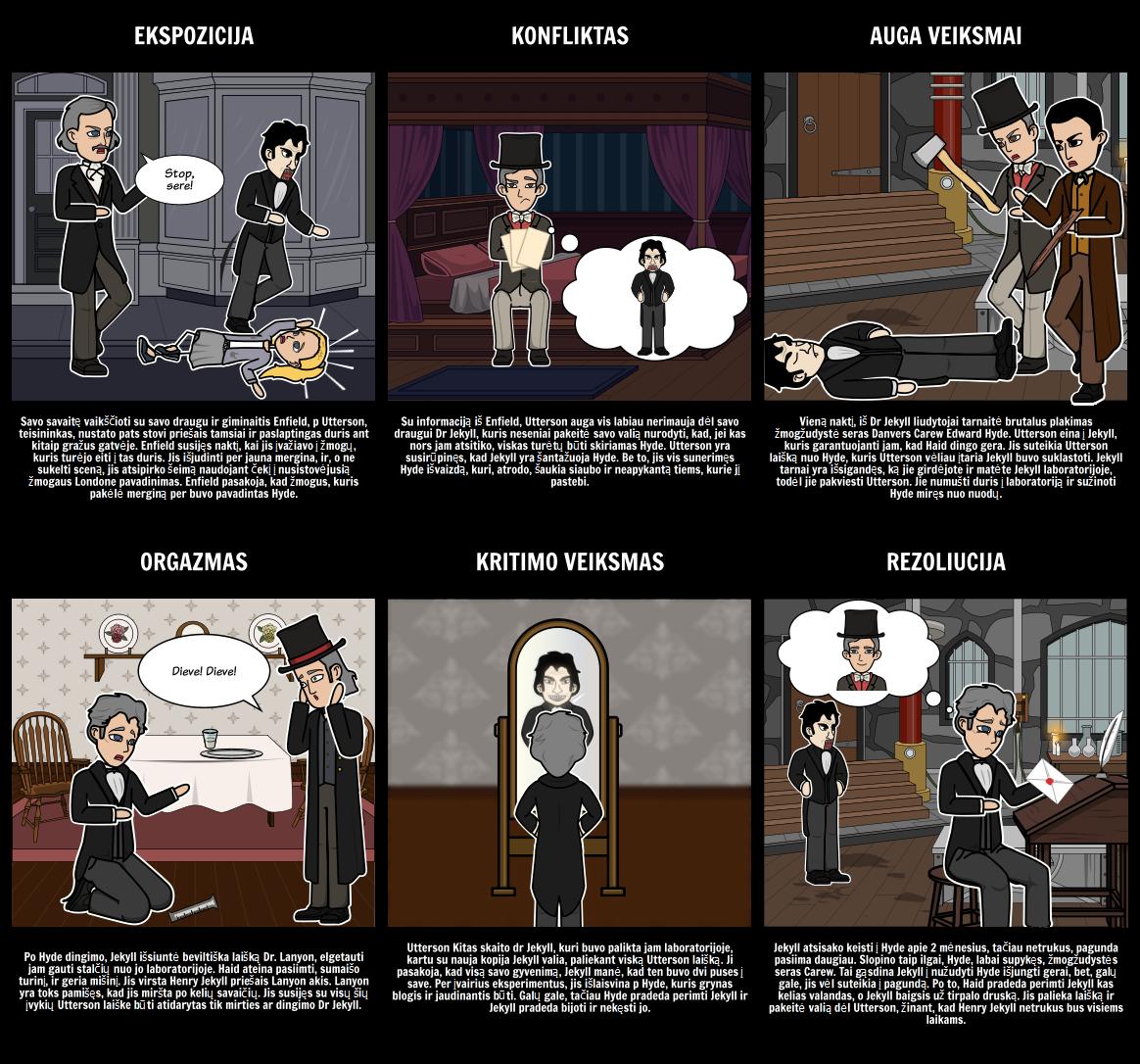 Dr Jekyll ir p Haid Sklypas Diagrama