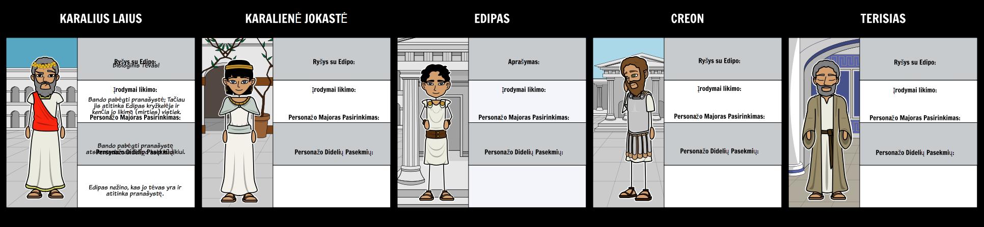 Edipas - Simbolių Žemėlapis