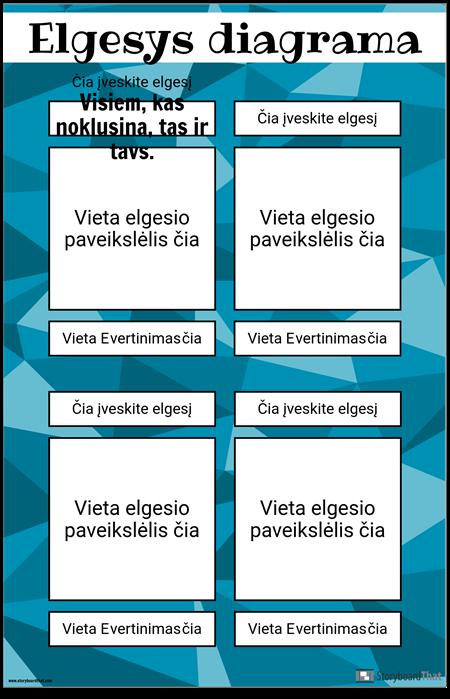 Elgesio Diagramos Plakatas