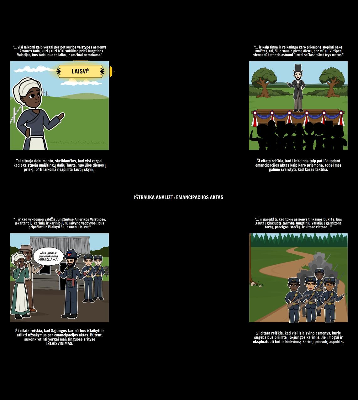 Emancipacijos Aktas Ištrauka Analizė