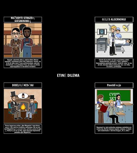 Etinių Dilemų Pavyzdžiai Literatūroje