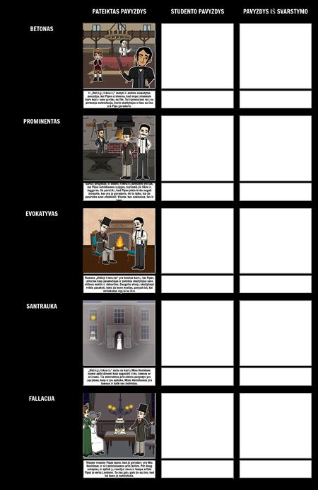 Foreshadowing šablono tipai su pavyzdžiais