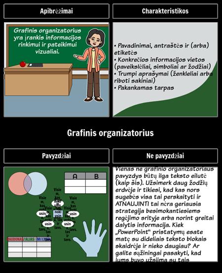 Grafinių Organizatorių Grafinis Organizatorius