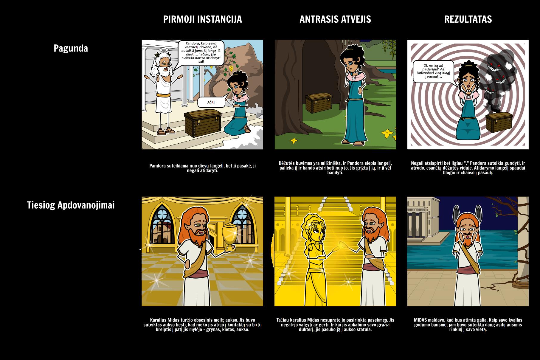 Graikų Mitologija - Pandoros Skrynią Temos