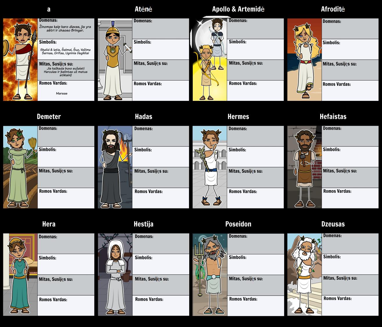 Graikų Mitologija - Simbolių Žemėlapis