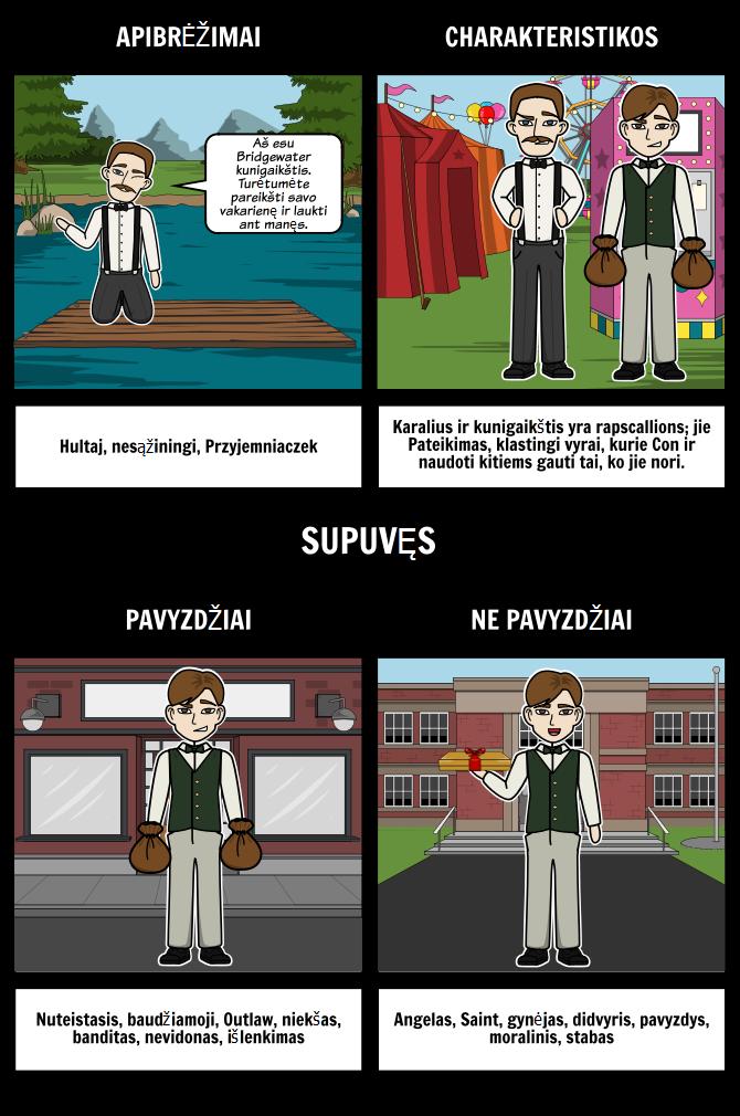 Haklberio Fino Nuotykiai Žodyno Pamokos Planas