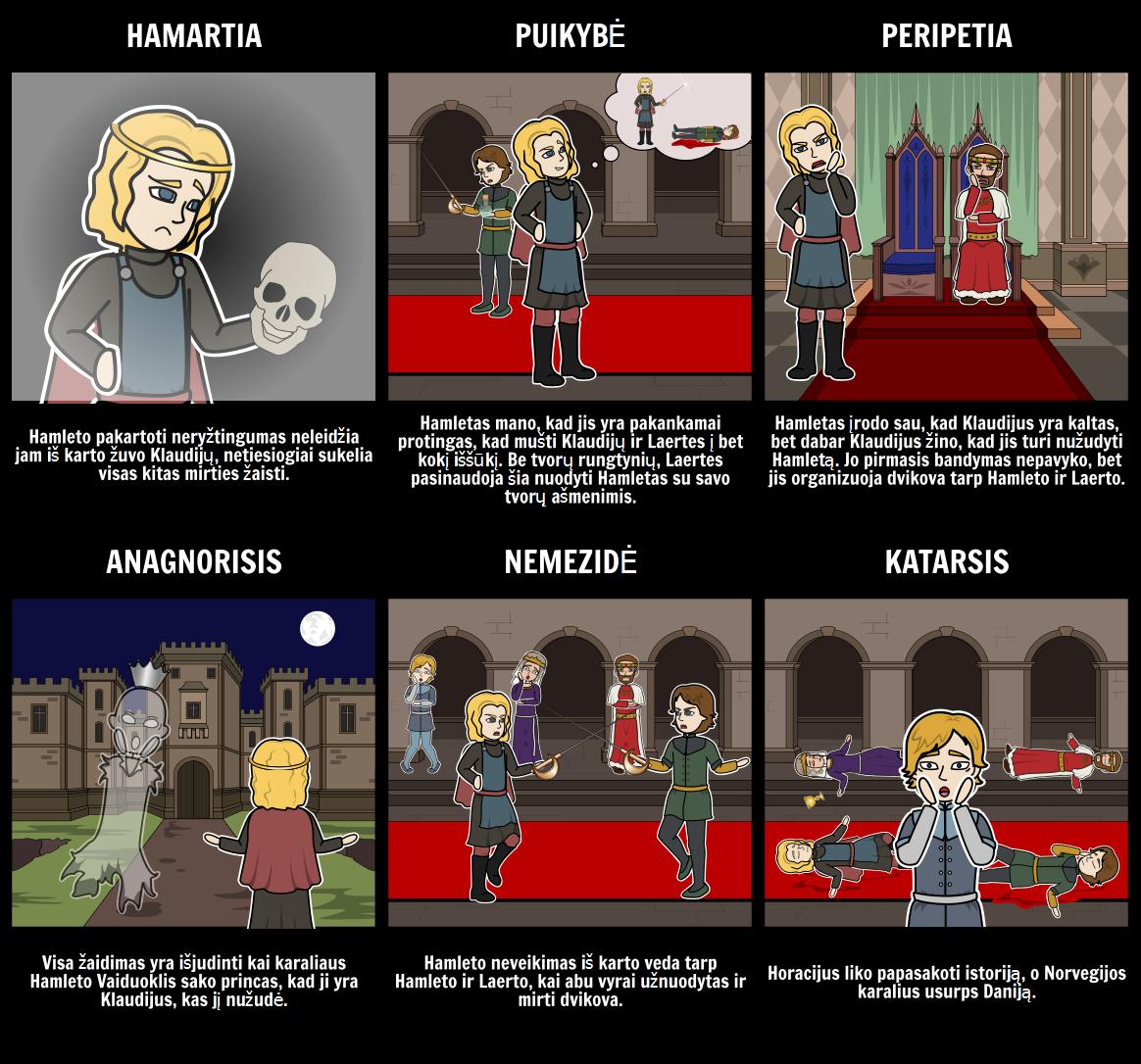 Hamletas Tragiškojo Herojaus
