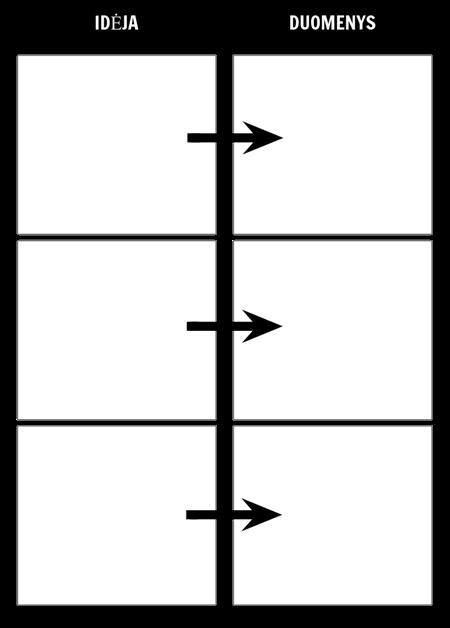 Idėjos / Detalių Diagramos Šablonas