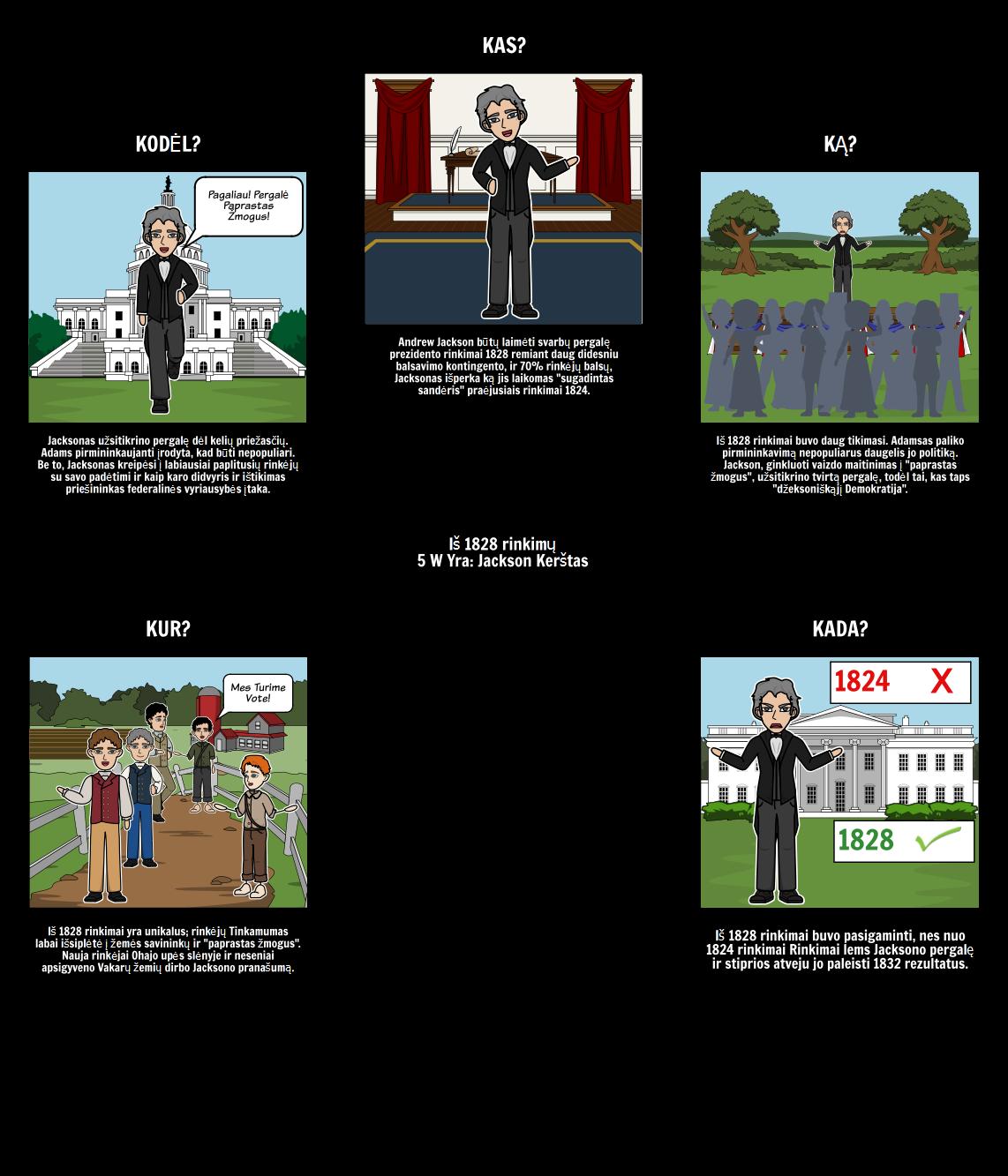 Iš 1828 rinkimai: Jackson pergalė