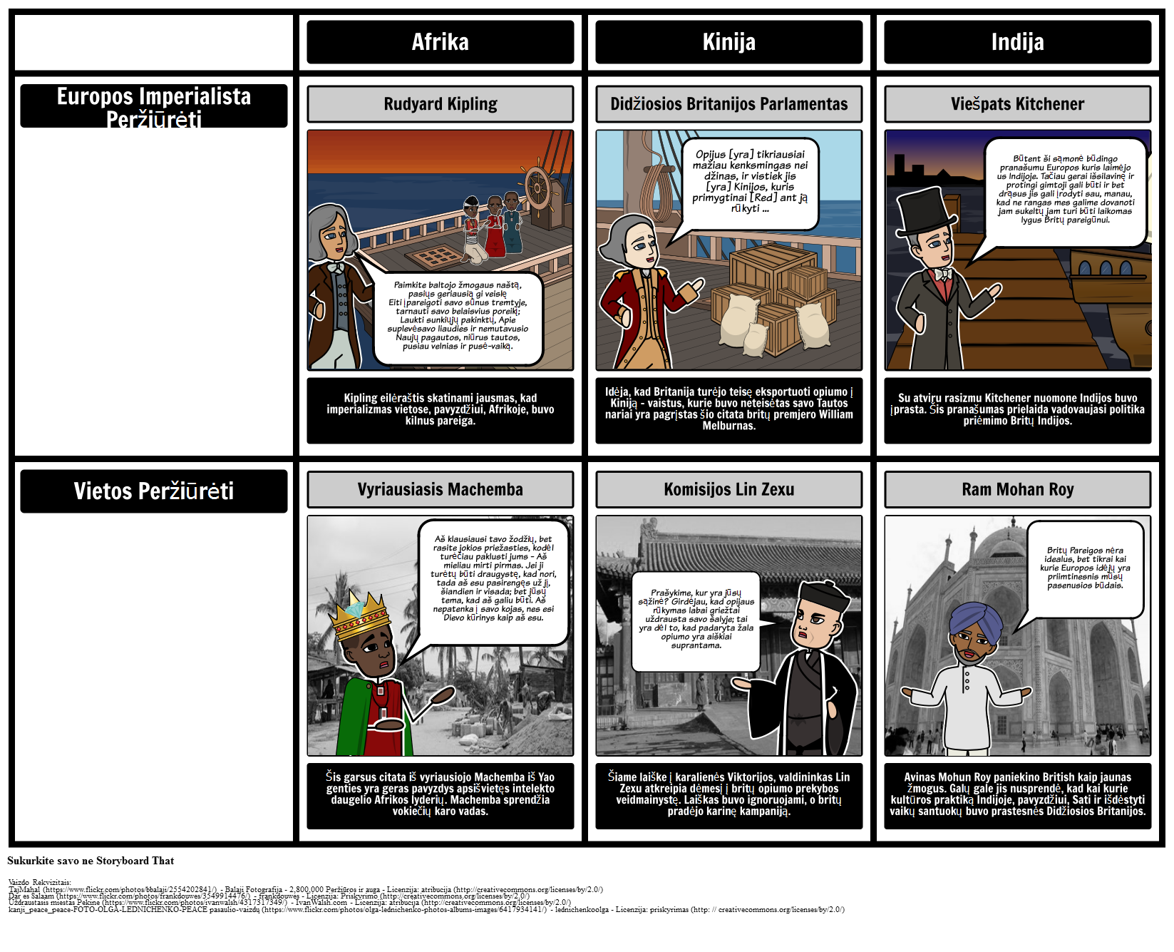 Istorija Imperializmo - Prieštaringa POV: Imperialista vs Krūminių Tautų