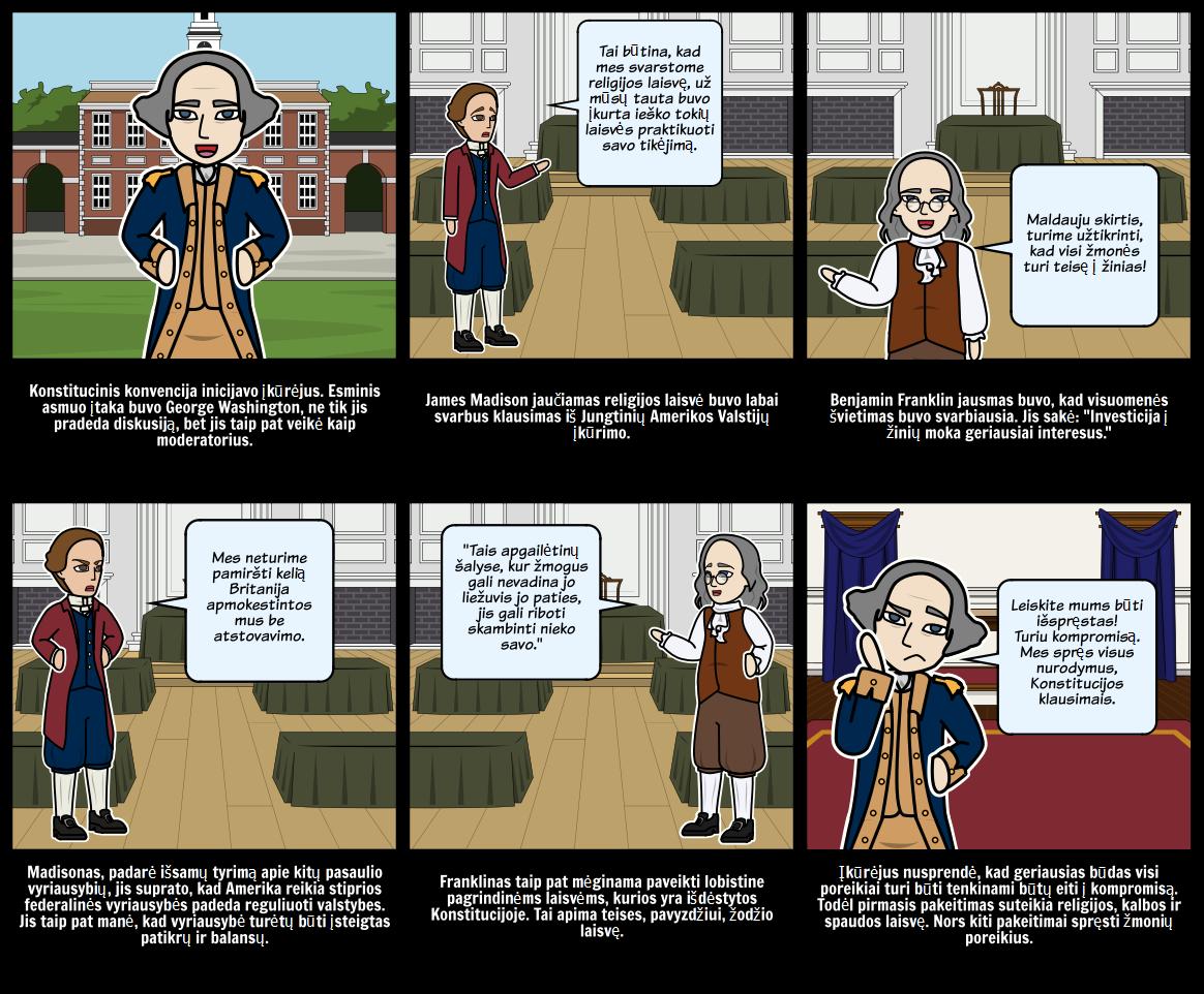 JAV Istorija - Įkūrėjai
