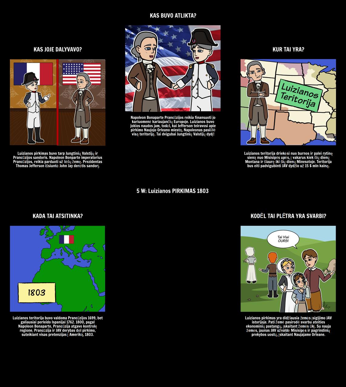 JAV teritorinio išplėtimo - Louisiana pirkimas 1803