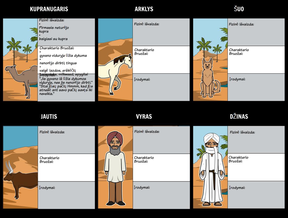 Kaip Camel Gavo Savo Kupra - Simbolių Žemėlapis