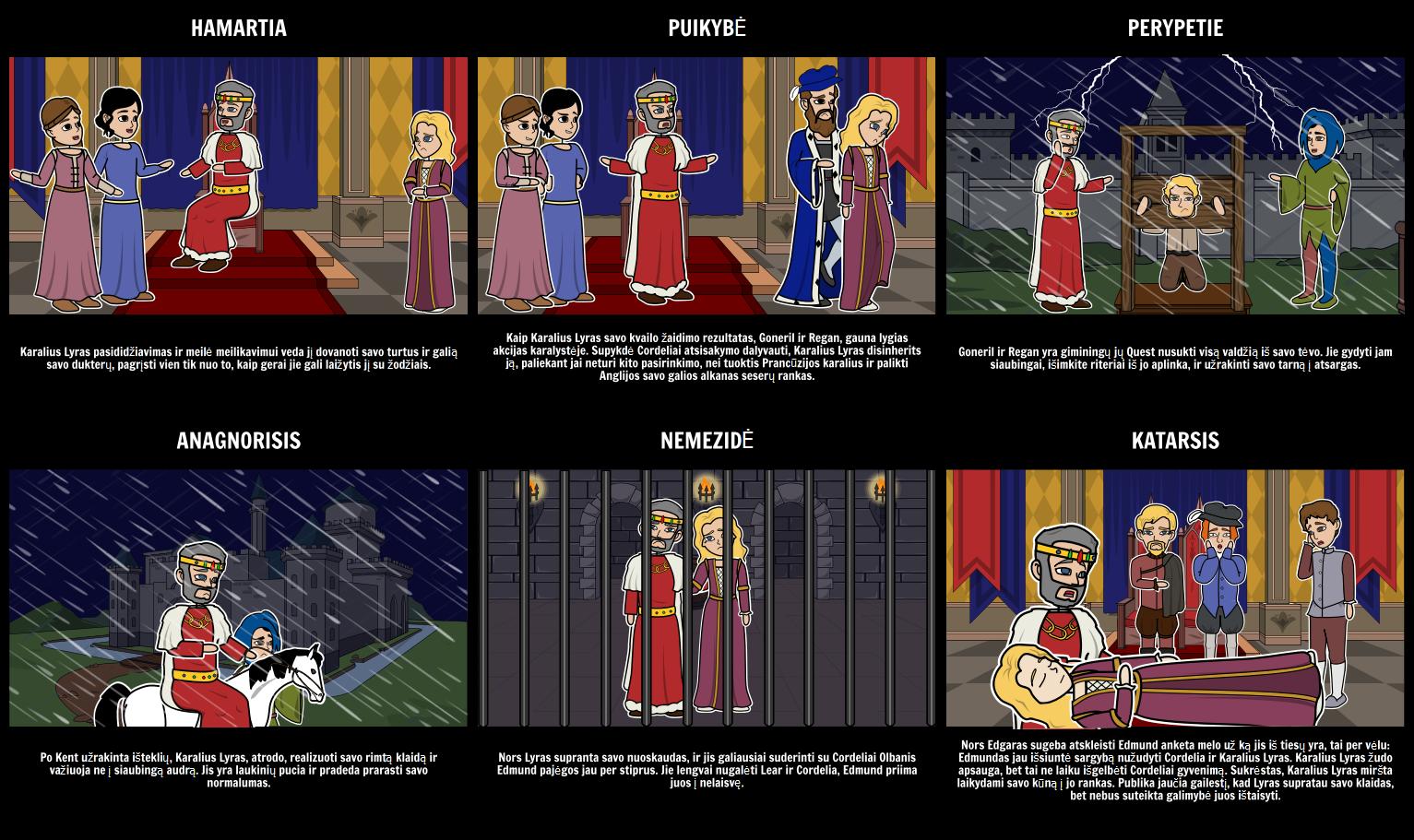 Karalius Lyras, Kaip Tragiškojo Herojaus